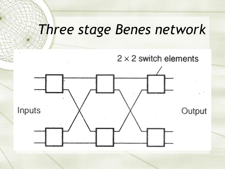 Three stage Benes network