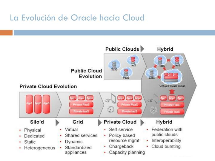 La Evolución de Oracle hacia Cloud
