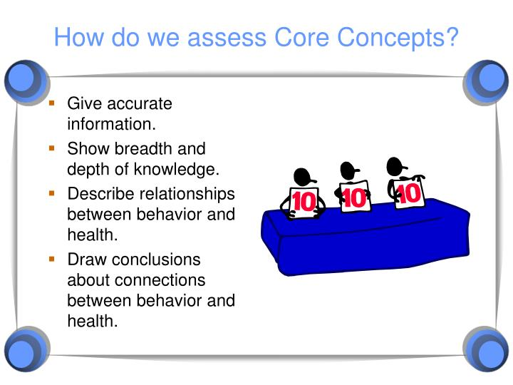 How do we assess Core Concepts?