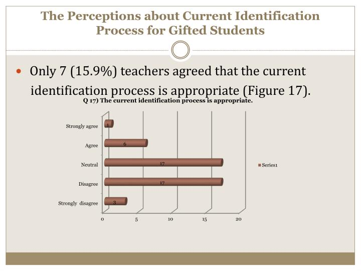 The Perceptions about Current Identification Process for Gifted Students