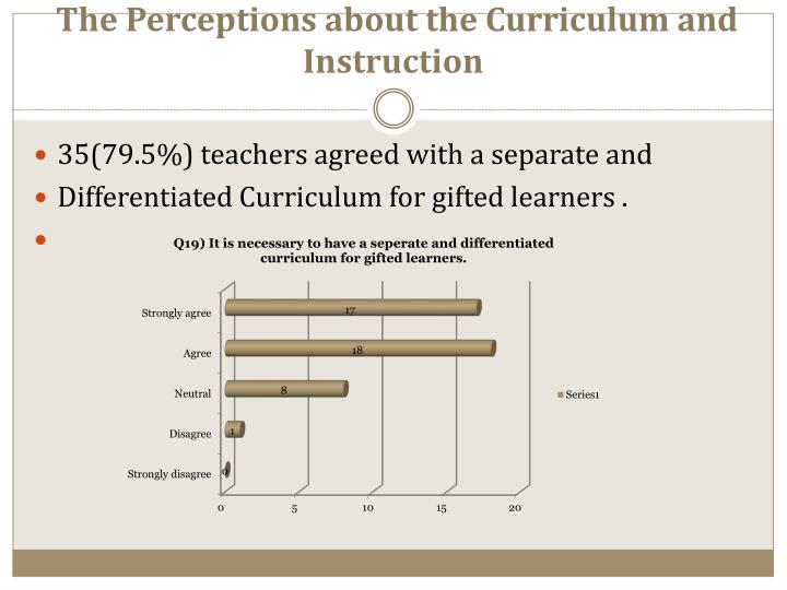 The Perceptions about the Curriculum and