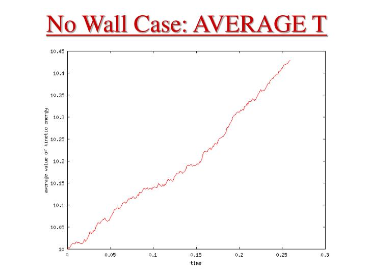 No Wall Case: AVERAGE T