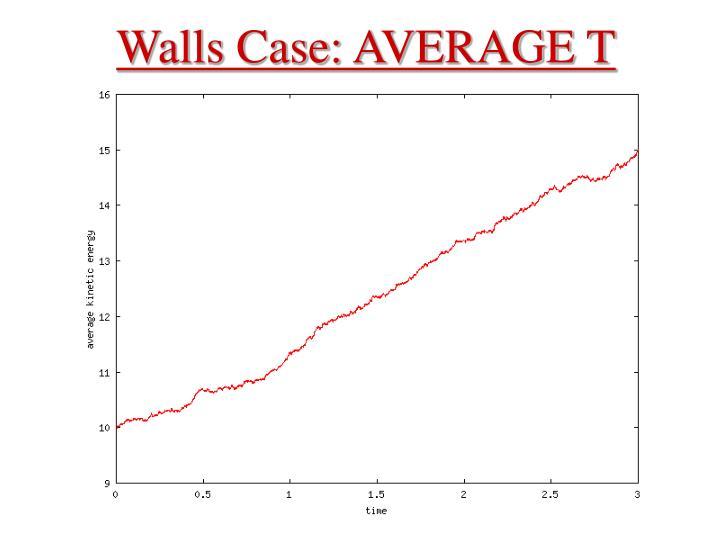 Walls Case: AVERAGE T