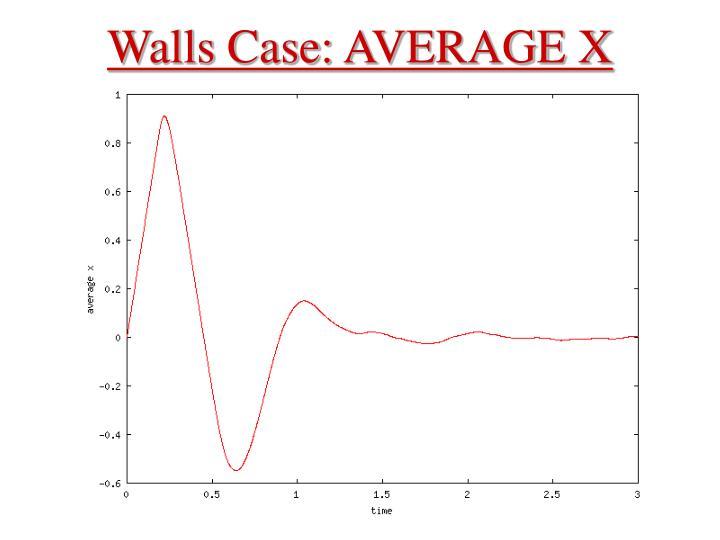 Walls Case: AVERAGE X