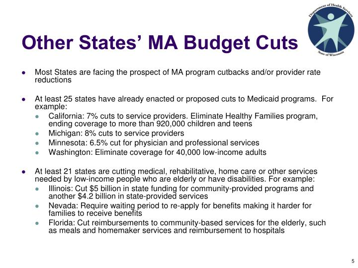 Other States' MA Budget Cuts