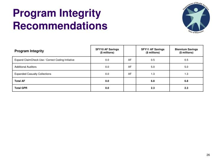 Program Integrity Recommendations