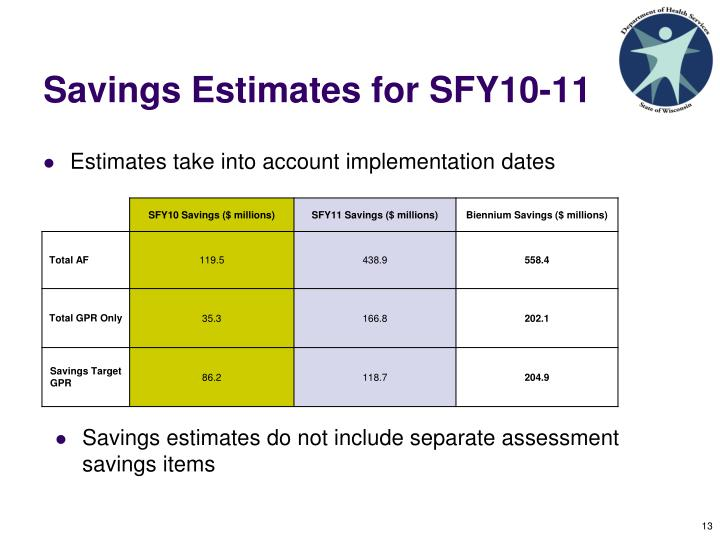 Savings Estimates for SFY10-11