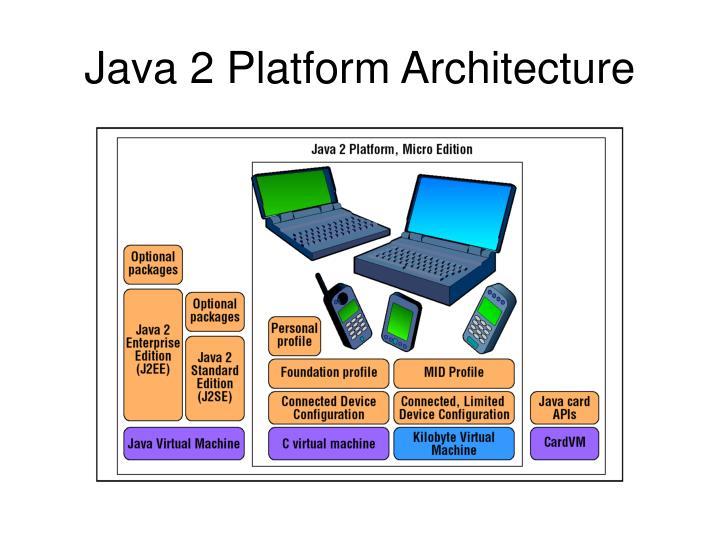 Java 2 Platform Architecture