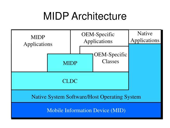 MIDP Architecture