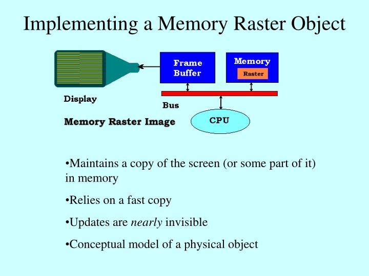 Implementing a Memory Raster Object
