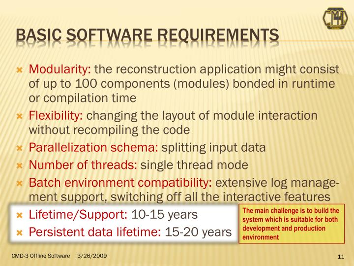 basic software Requirements