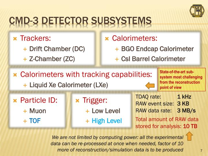 CMd-3 detector Subsystems