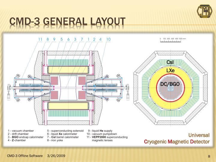 CMD-3 general layout