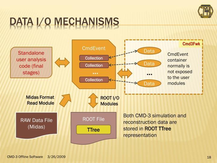 Data I/O mechanisms