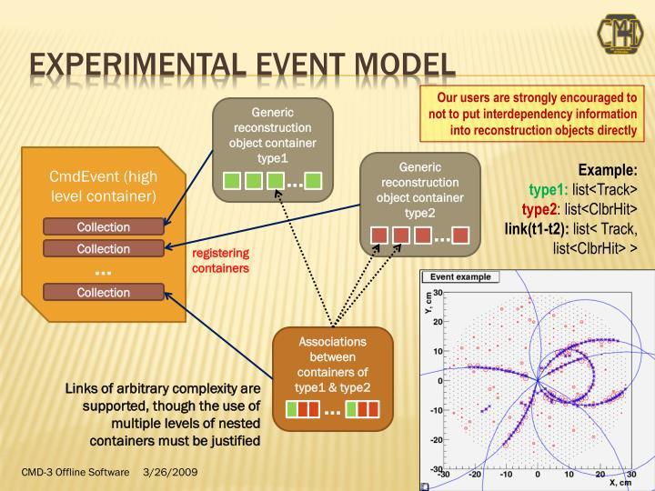 Experimental event Model
