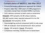 current status of na2011 late mar 2012