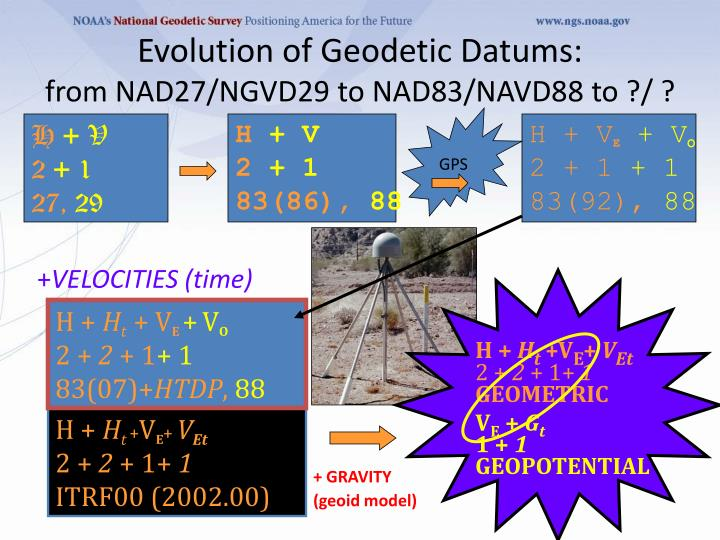 Evolution of Geodetic Datums: