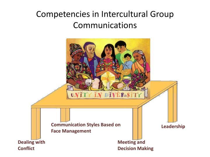 communication leadership multicultural Global leadership communication: a strategic proposal  global leadership communication: a strategic p roposal   cultural communication research in the 21 st century.