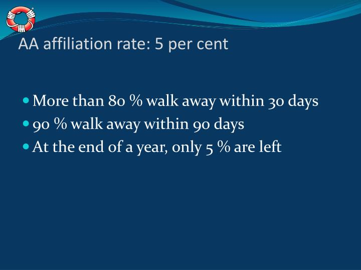 AA affiliation rate: 5 per cent