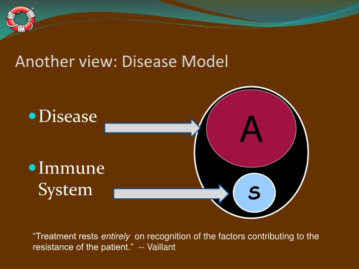 Another view: Disease Model