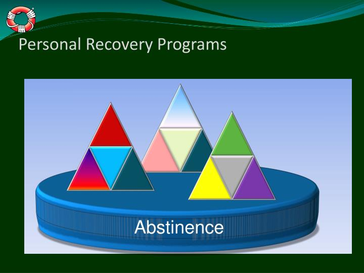 Personal Recovery Programs