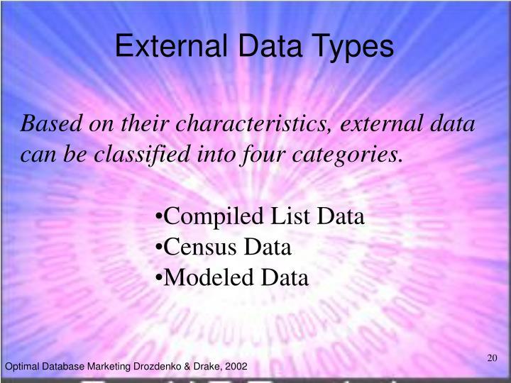 External Data Types