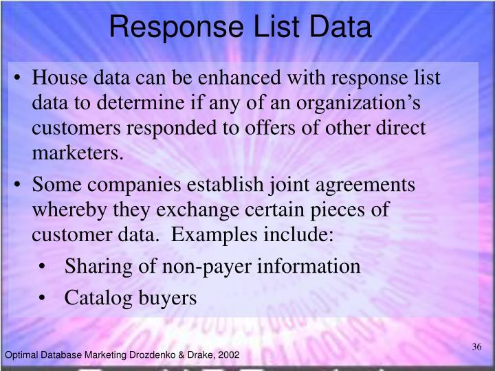 Response List Data