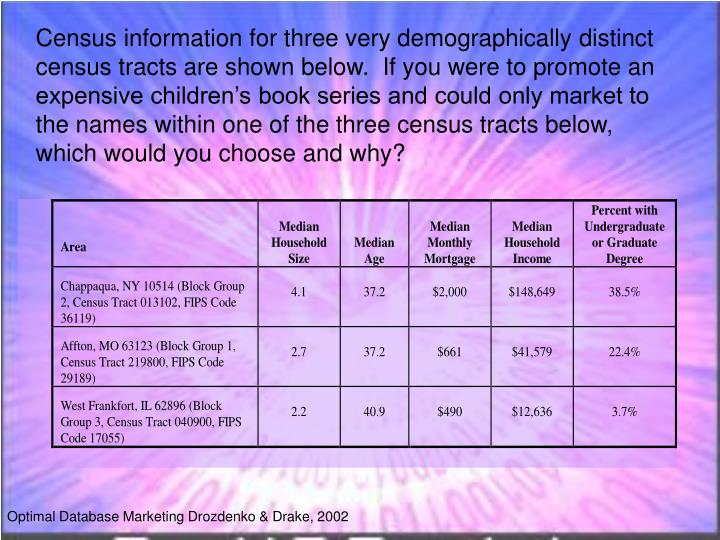 Census information for three very demographically distinct census tracts are shown below.  If you were to promote an expensive children's book series and could only market to the names within one of the three census tracts below, which would you choose and why?
