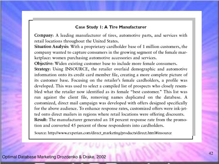 Optimal Database Marketing Drozdenko & Drake, 2002