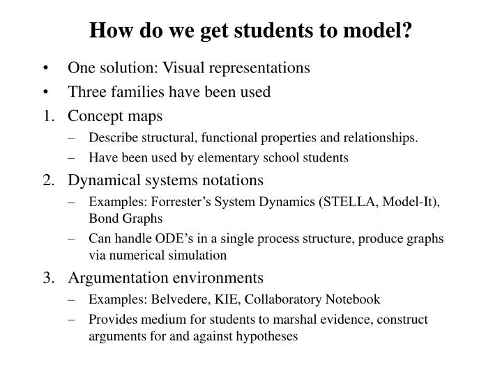 How do we get students to model?