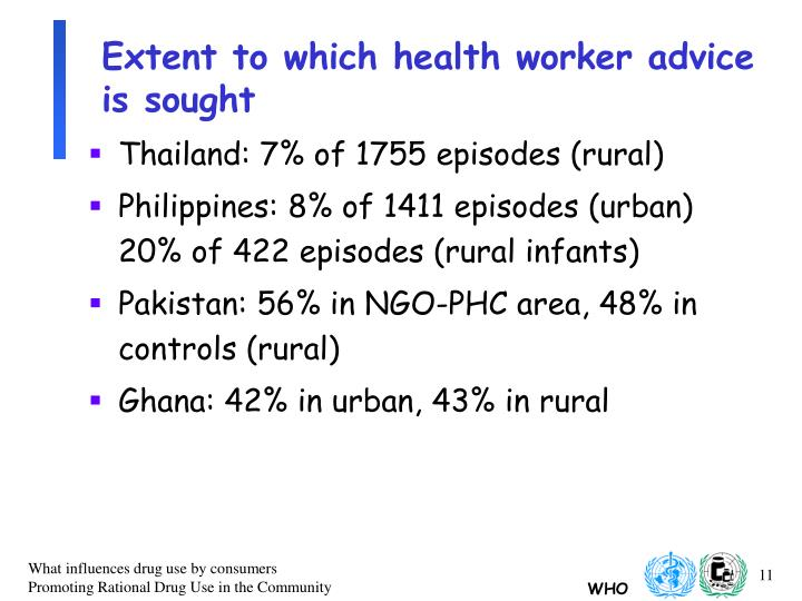 Extent to which health worker advice is sought