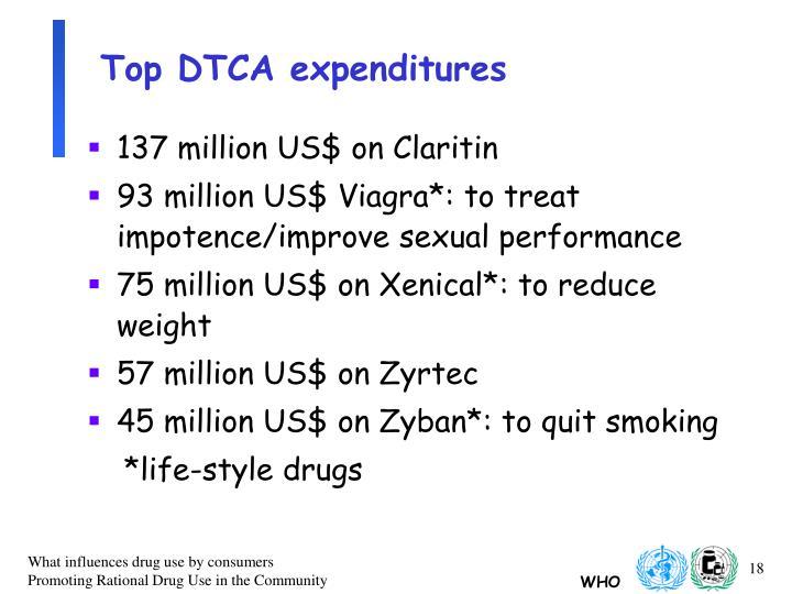 Top DTCA expenditures