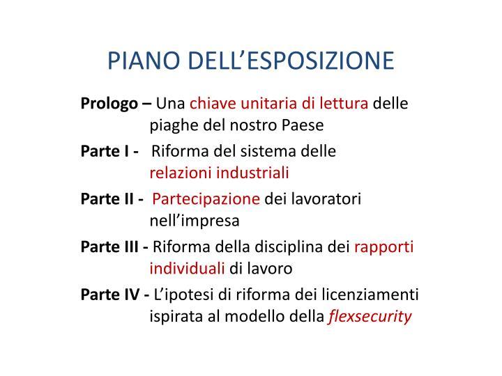 PIANO DELL'ESPOSIZIONE