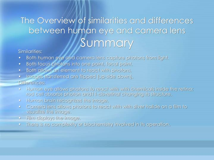 The Overview of similarities and differences between human eye and camera lens