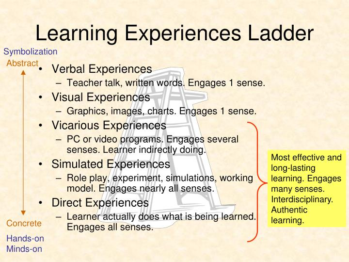 Learning Experiences Ladder