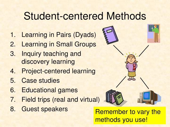 Student-centered Methods