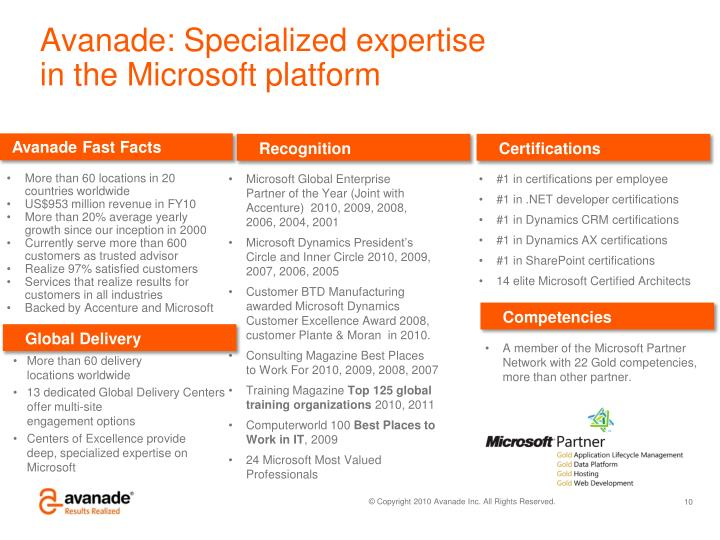 Avanade: Specialized expertise