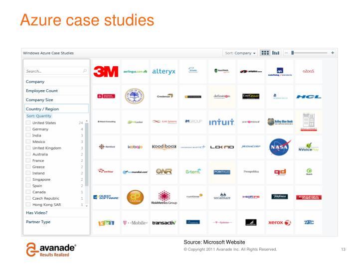 Azure case