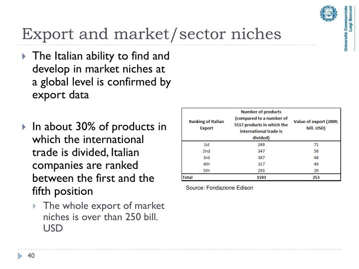 Export and market/sector niches