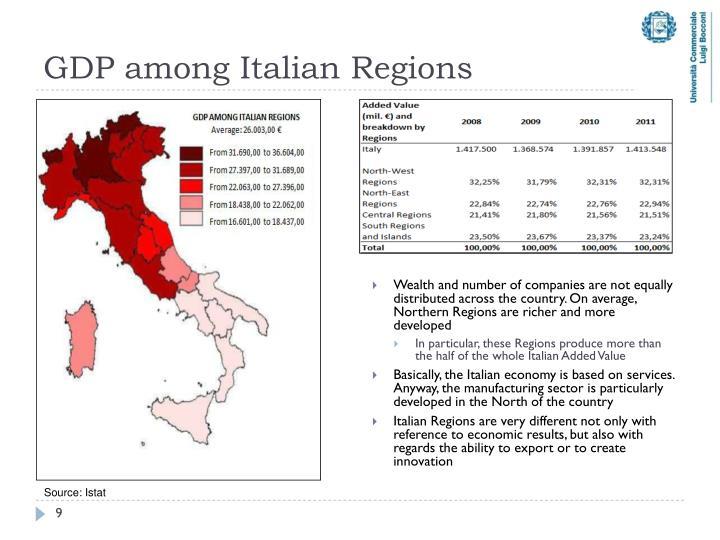 GDP among Italian Regions
