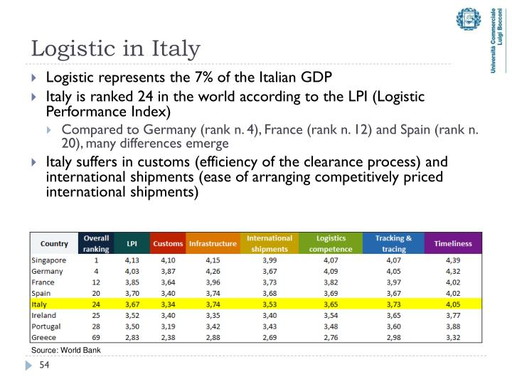 Logistic in Italy