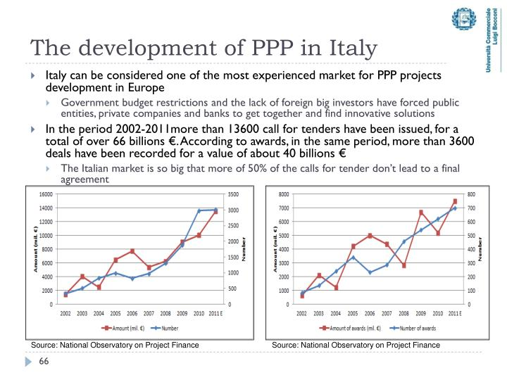 The development of PPP in Italy