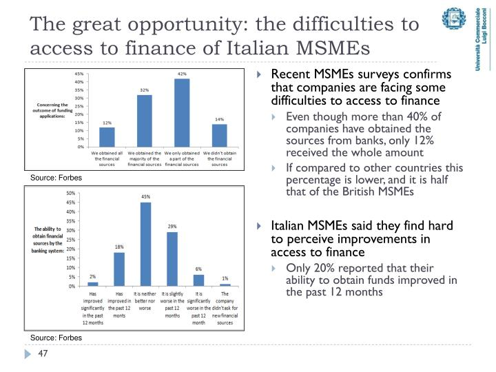 The great opportunity: the difficulties to access to finance of Italian MSMEs