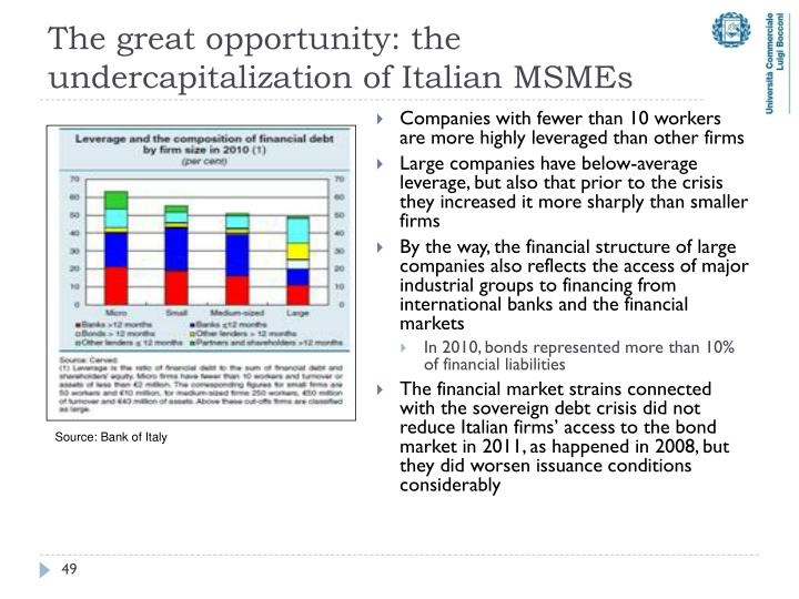The great opportunity: the undercapitalization of Italian MSMEs