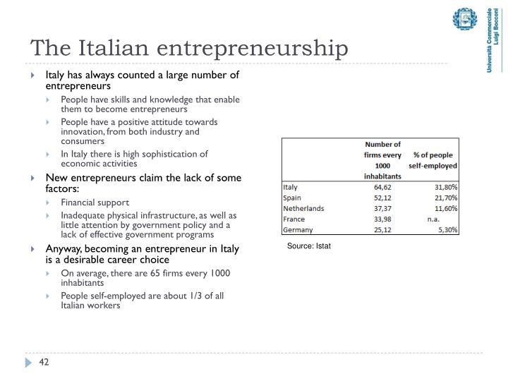 The Italian entrepreneurship