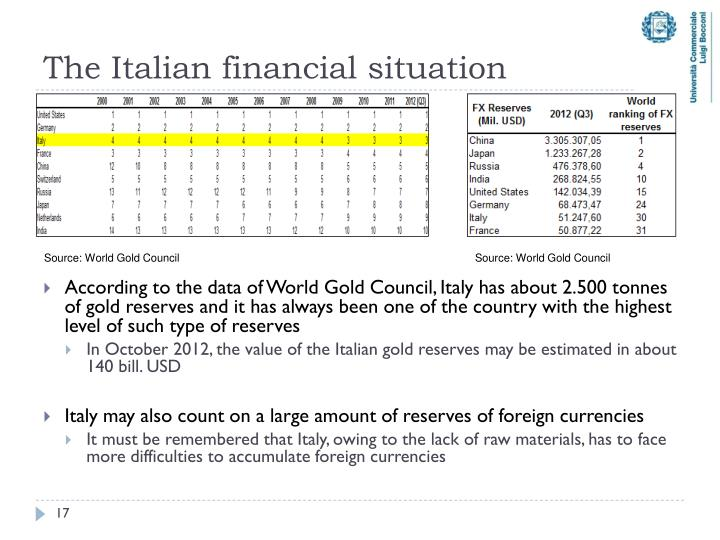 The Italian financial situation