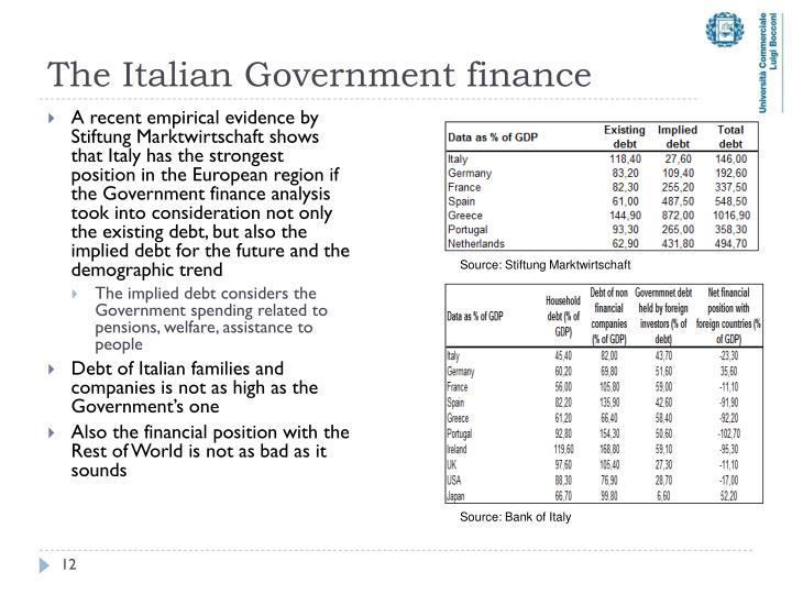 The Italian Government finance