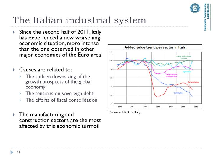 The Italian industrial system