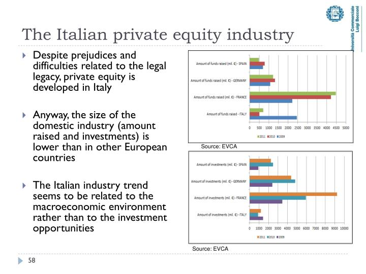 The Italian private equity industry