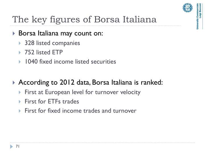 The key figures of Borsa Italiana